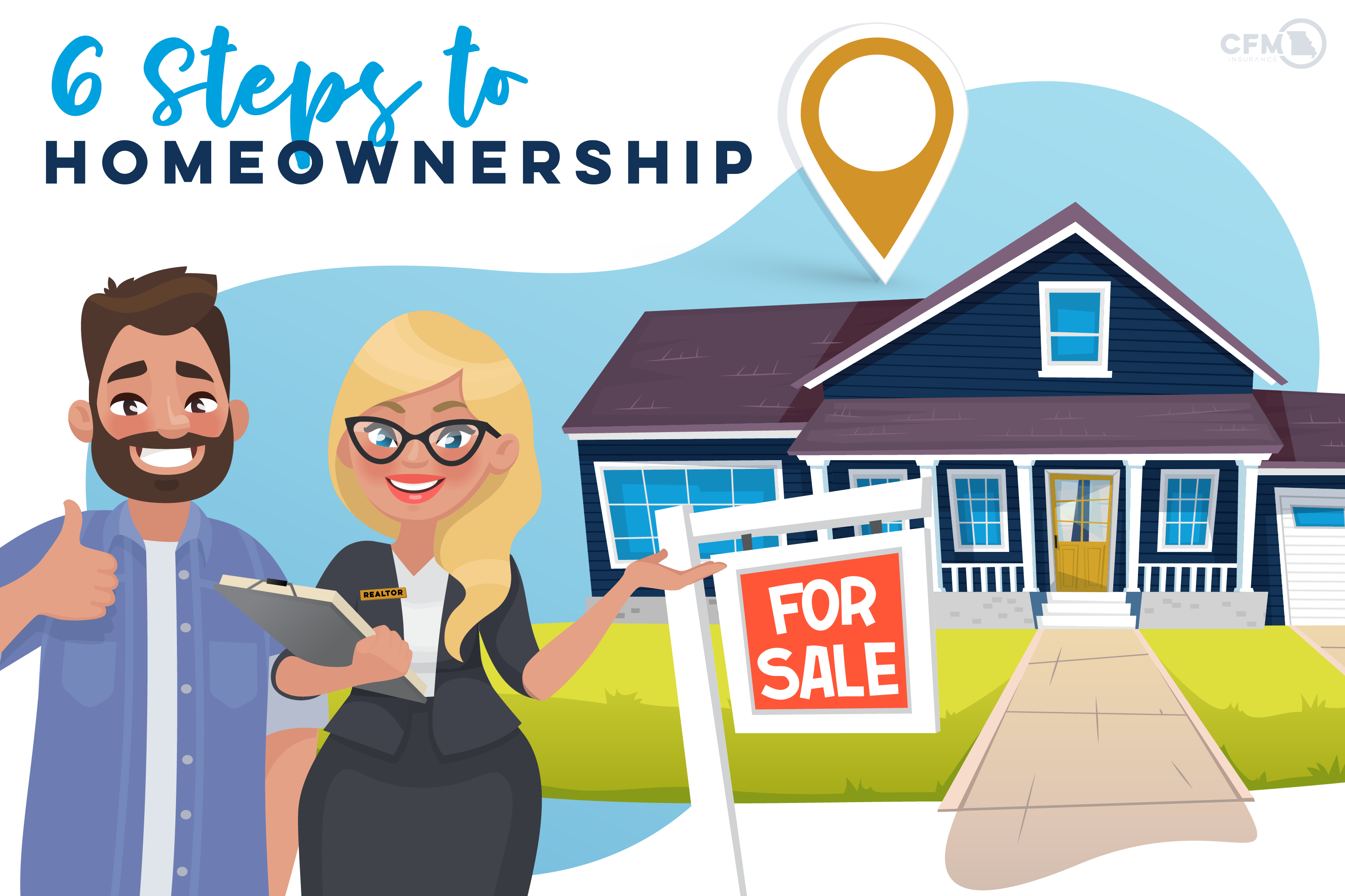 3. 4101B_6 Steps to Homeownership_Blog-01